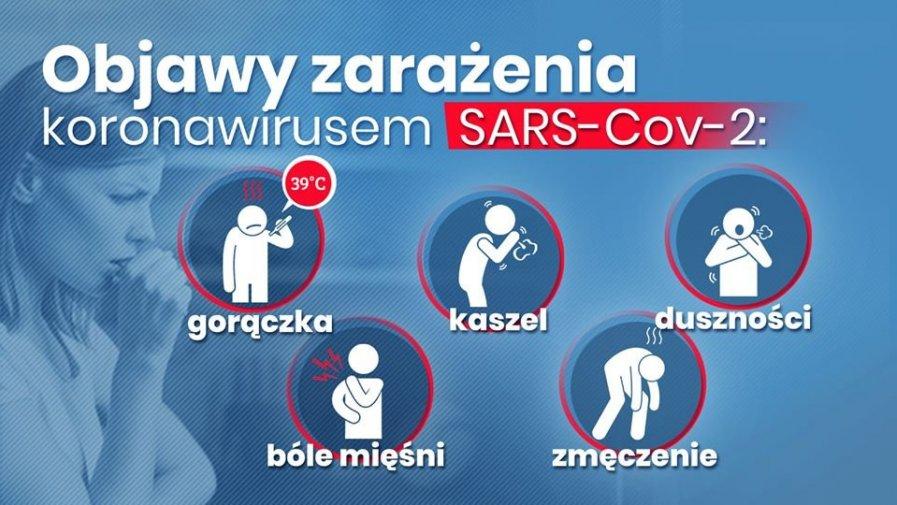Zalecenia Głównego Inspektoratu Sanitarnego oraz Ministerstwa Zdrowia w sprawie wirusa SARS-CoV-2 (koronawirusa)